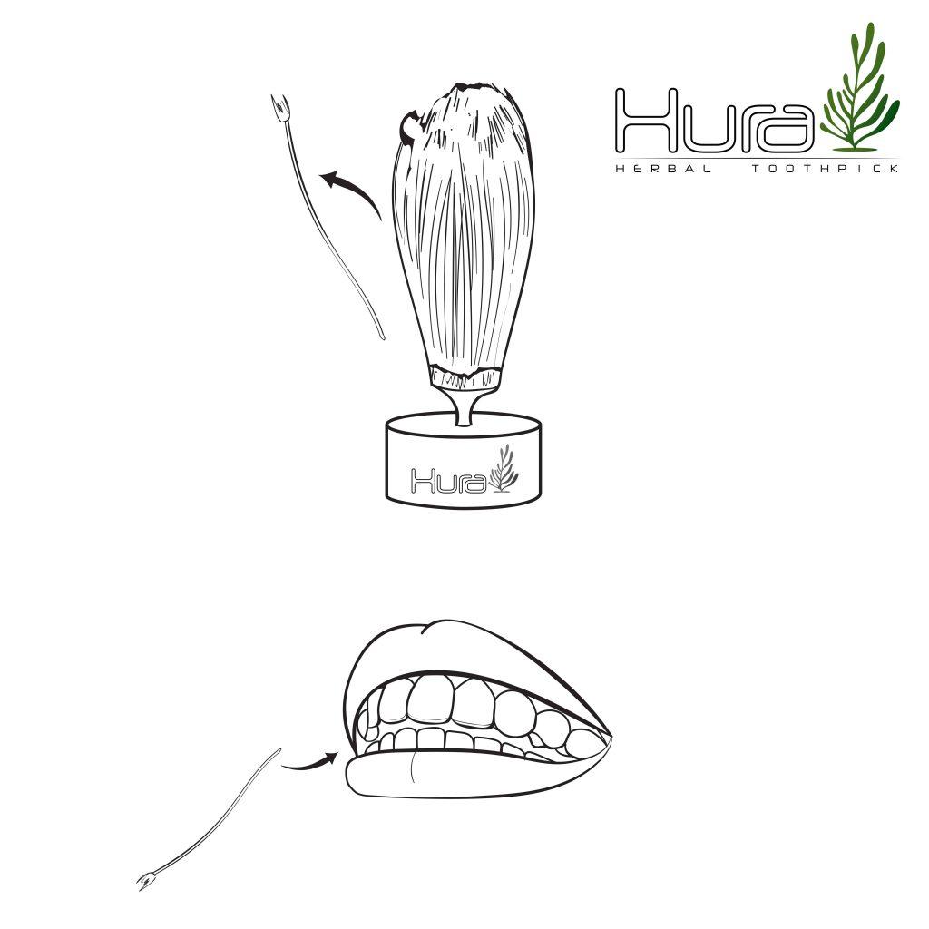 خلال دندان گیاهی هورا